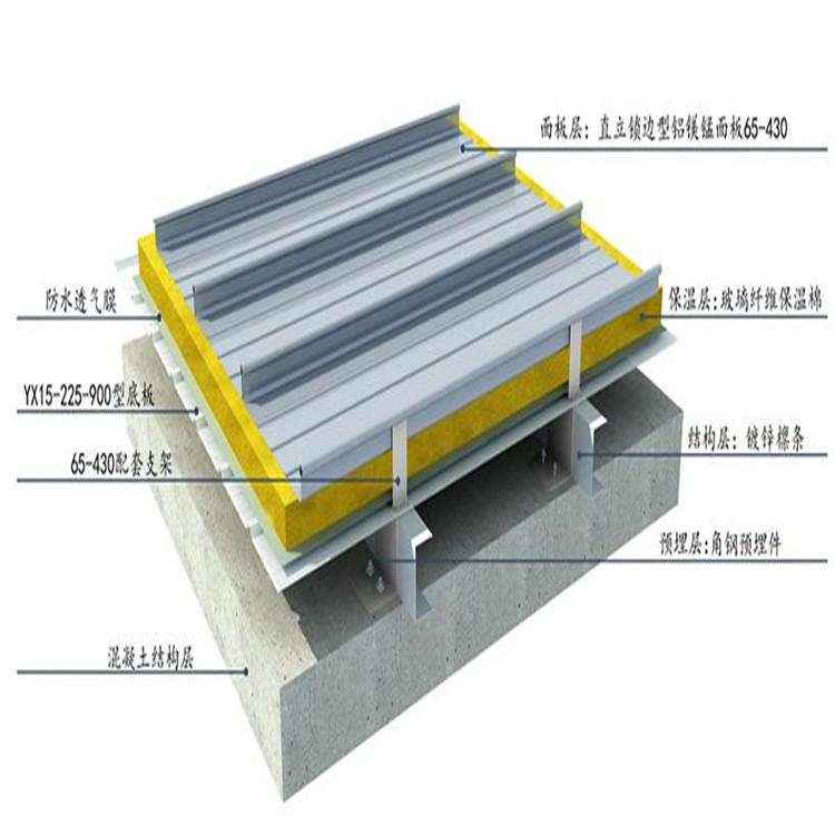 茂名铝镁锰金属瓦厂家铝镁锰厂家